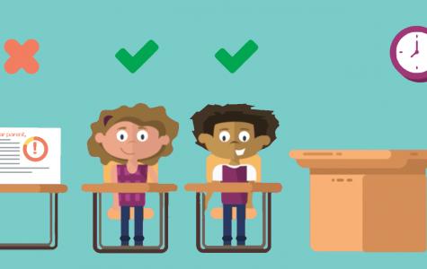 Lack of Attendance in Grade-Level Classes